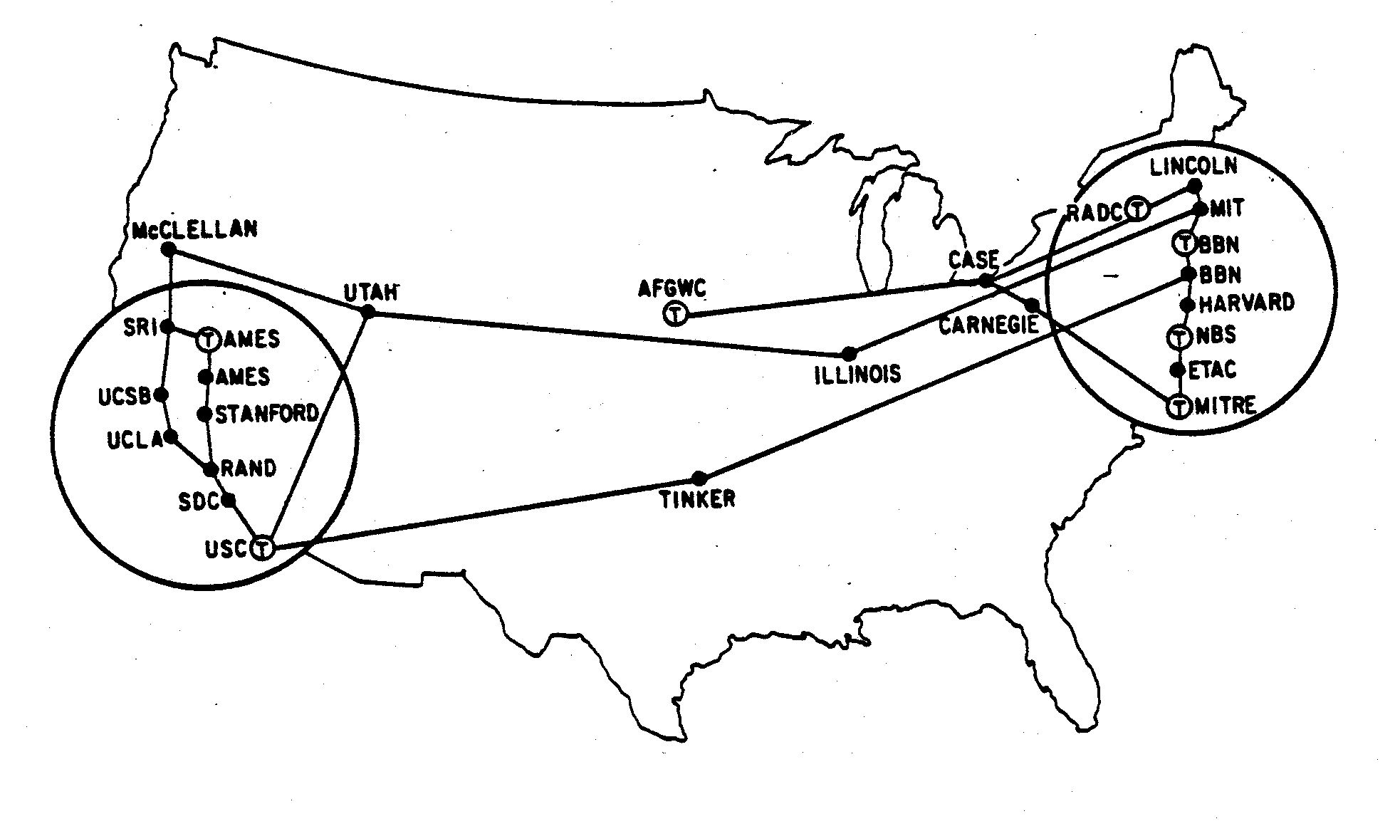 arpanet maps